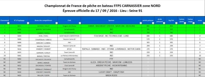 classement-bateau-challenger-zone-nord-seine-170916