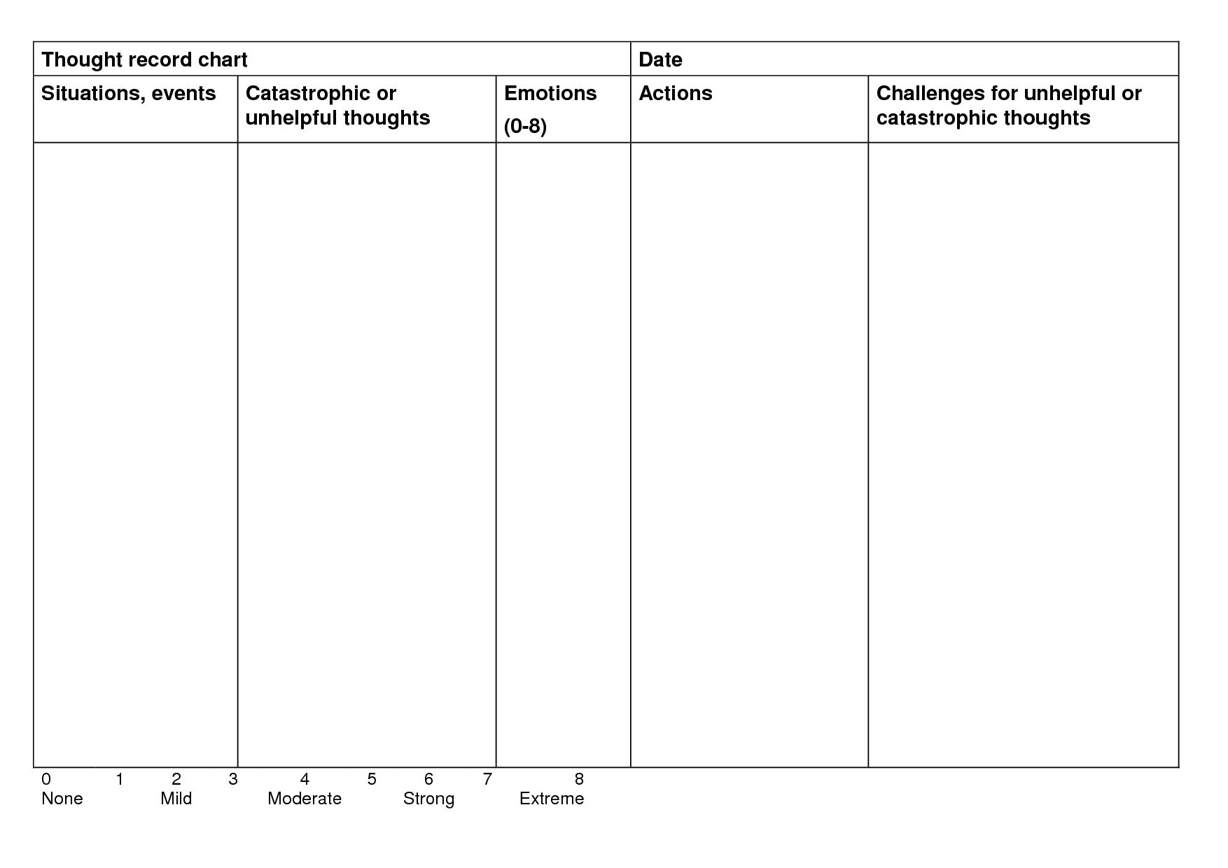 Mental Health Chart Marham