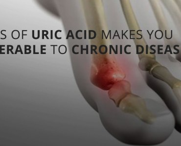Signs of excess Uric acid in the Body
