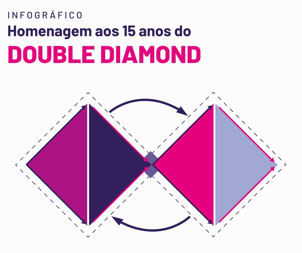 Banner duplo diamond