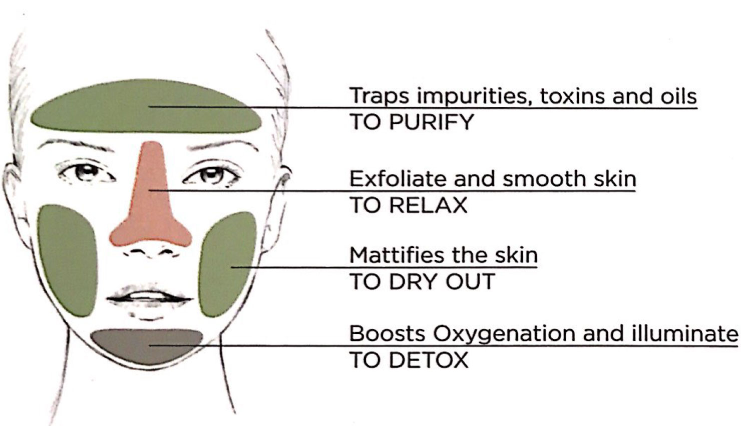multimasking-techniques-loreal-selfie-ready-pure-clay-mask-lebanon-beauty-maria-frangieh-blog