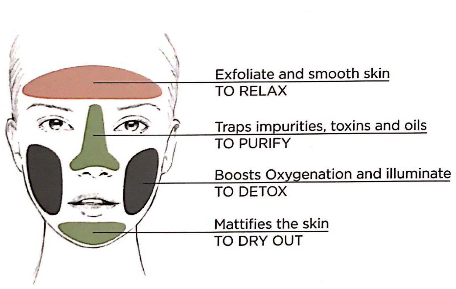 multimasking-techniques-loreal-workaholic-pure-clay-mask-lebanon-beauty-maria-frangieh-blog