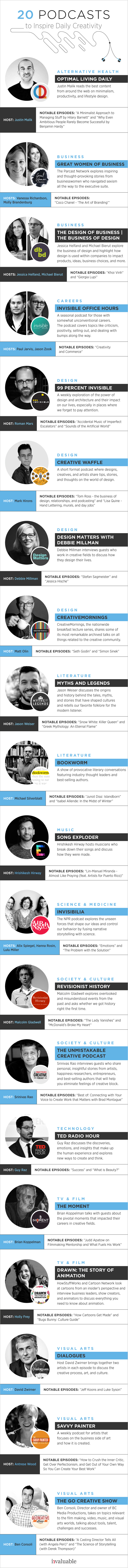 podcasts to inspire your creativity infographic