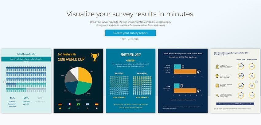 Create your Survey Results Report with Visme