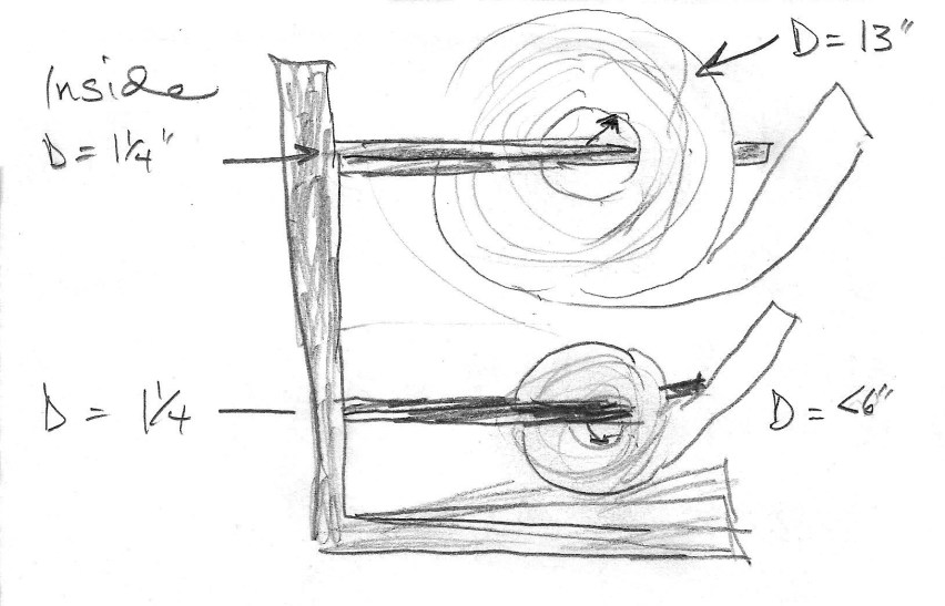 DREAM :: Linda's idea sketch with needed dimensions