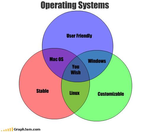 selecting-an-OS-graph