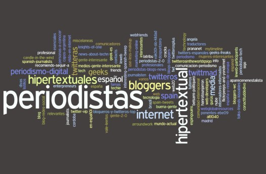 Wordle - Create
