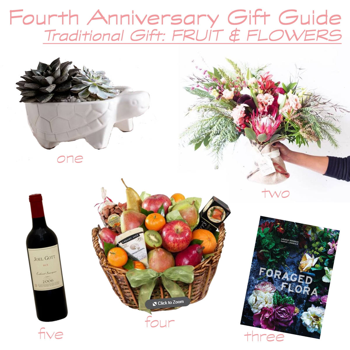 Wedding Anniversary Gifts By Year Modern And Traditional: Wedding Anniversary Gift Guide: Modern Versions Of