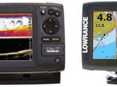 Lowrance Elite Chirp