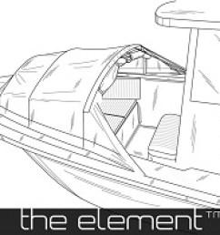 boat covers boat canopy bow dodger boat bimini bimini top boat [ 1050 x 788 Pixel ]