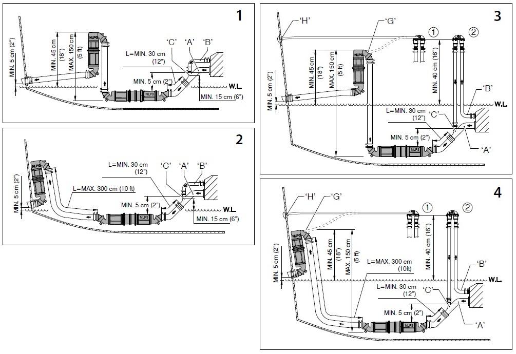 Vetus 3 stage Waterlock / Muffler Type NLP3