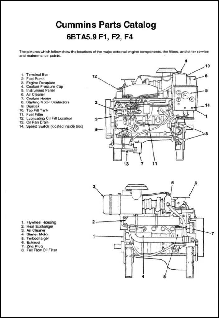 Catálogo de piezas del motor diesel Cummins 6BTA 5.9