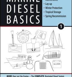 cover of marine diesel basics 1 [ 2452 x 3700 Pixel ]