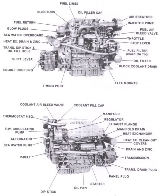 M20 Wiring Harness Diagram : 26 Wiring Diagram Images