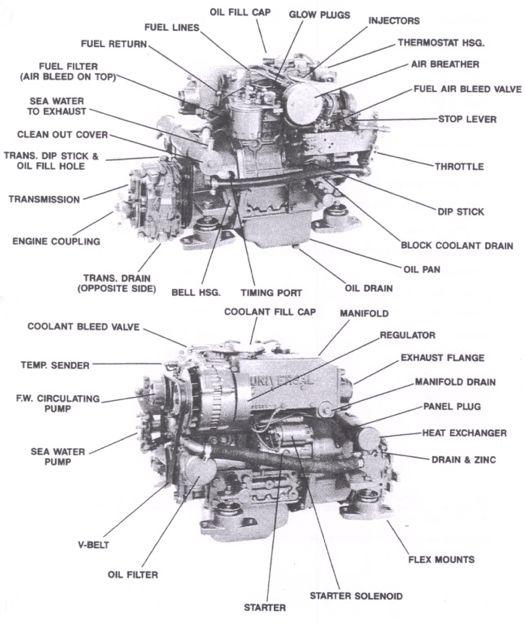 Universal M3 20 Wiring Diagram Stereo Wiring Diagram