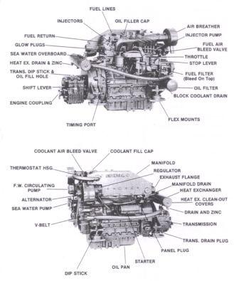 Opinions on Marine propulsion