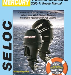 mercury 4 stroke outboards all 2 5 350 hp 2005 2011 repair service manual [ 1050 x 1405 Pixel ]