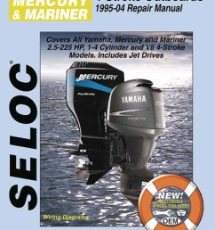 yamaha mercury mariner 4 stroke outboards all 2 5 225 hp 1995  [ 1520 x 1994 Pixel ]