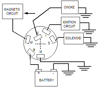 Mercury Ignition Switch Wiring Diagram, Mercury, Free