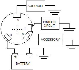 Yanmar Tractor Wiring IH Tractors Wiring Diagram ~ Odicis