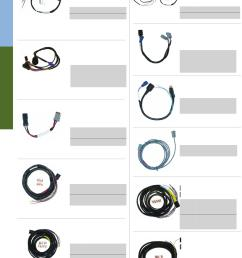 wiring harnesses cont p 72 johnson evinrude cdi electronics catalog [ 1155 x 1554 Pixel ]