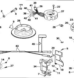 1973 evinrude 65 hp wiring diagram imageresizertool com mercury 115 wiring diagram 2 2 1976 evinrude 115 wiring diagram [ 1570 x 1024 Pixel ]