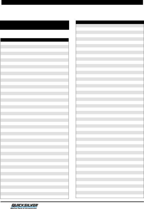 small resolution of evinrude johnson omc oem quicksilver cross reference charts mercury quicksilver propeller catalog