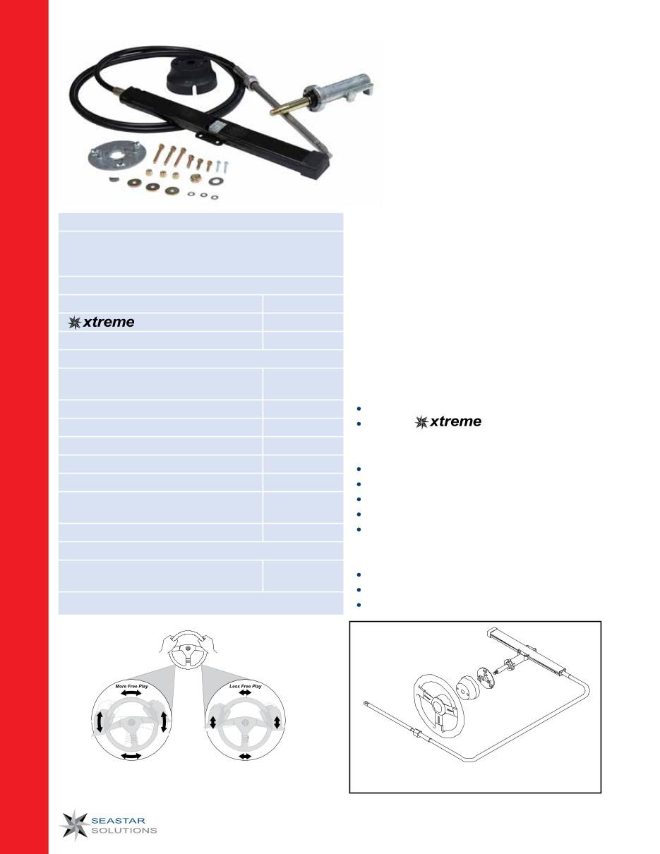 hps mechanical rack pinion steering sterndrive steering seastar solutions teleflex marine catalog p 106