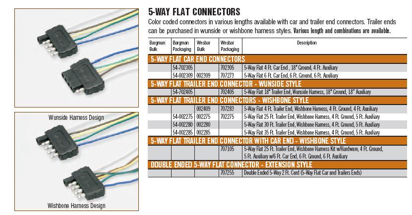 Connector Trailer 5Way Flat 4 Wishbone Style 707283