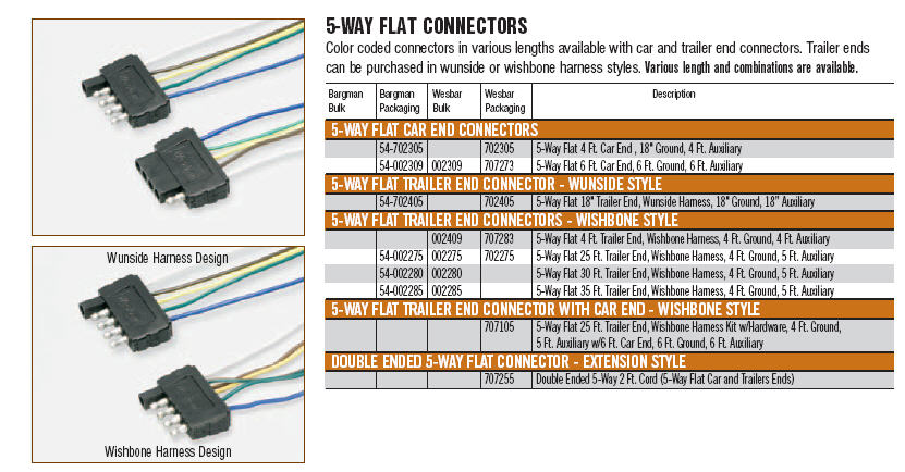 7 way trailer connector wiring diagram 2001 chevy trailblazer radio connector, trailer, 5-way flat, 4' wishbone style 707283 - wesbar corporation and ...