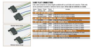 Connector, Trailer, 5Way Flat, 4' Wishbone Style 707283  Wesbar Corporation Trailer Wiring and