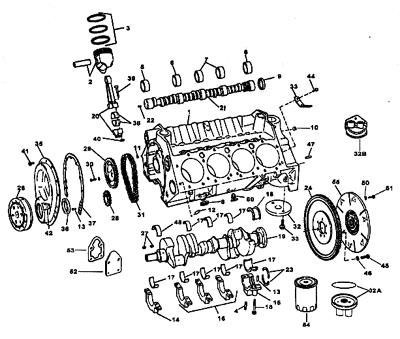 Baby and Kids: Overhaulingmarine Engine Requires Machining