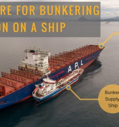 cargo ship diagram [ 1280 x 720 Pixel ]