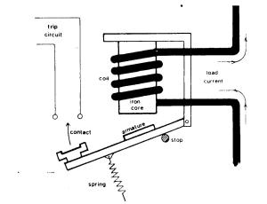 Maintenance of Electrical Relay on Ships Electrical Circuit