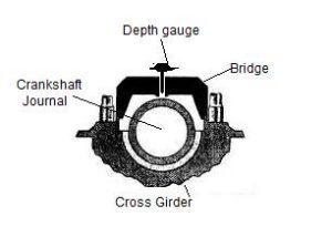 Sulzer Engine Diagram Kubota Engine Diagram Wiring Diagram