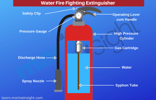small resolution of water fire extinguisher