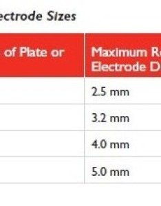 Welding electrode size also  guide to electrodes on ships part rh marineinsight