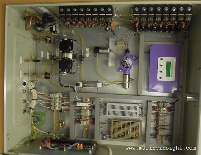 Pv Diagram Gas Turbine Engine What Is An Inert Gas Or Ig System On Ships