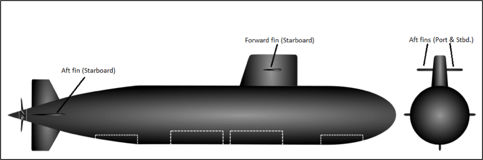 parts of a submarine diagram msd 6al wiring introduction to design fins on