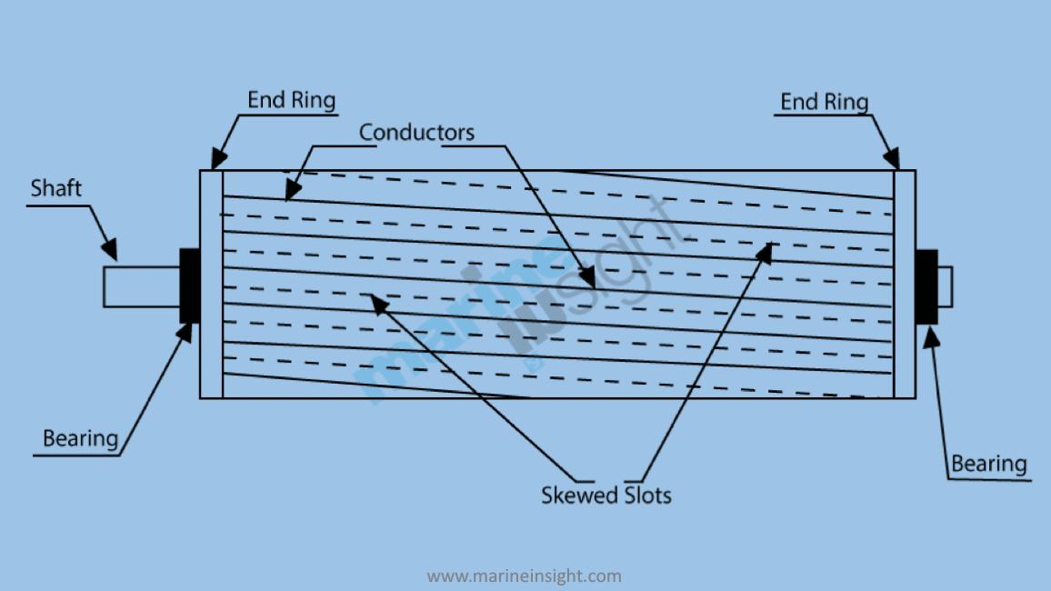 Sequence Starter Circuit Diagram