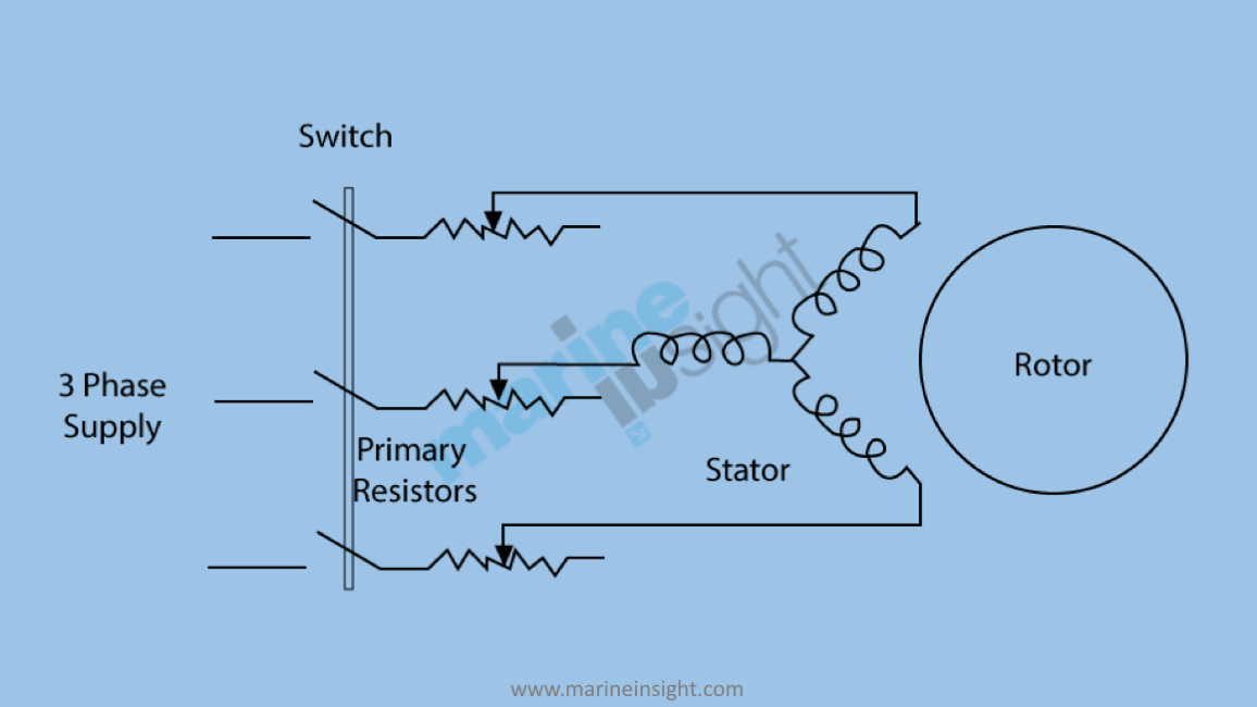 Phase Motor Windings On 3 Sd Single Phase Motor Winding Diagram