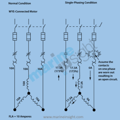 Single Phase Capacitor Start Induction Motor Connection Wiring Diagram Atwood Water Heater Relay Phasing In Electrical Motors Causes Effects And Protection Circuit