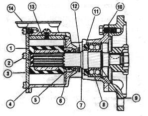 mercruiser water pump diagram 30a relay wiring raw pumps detroit diesel