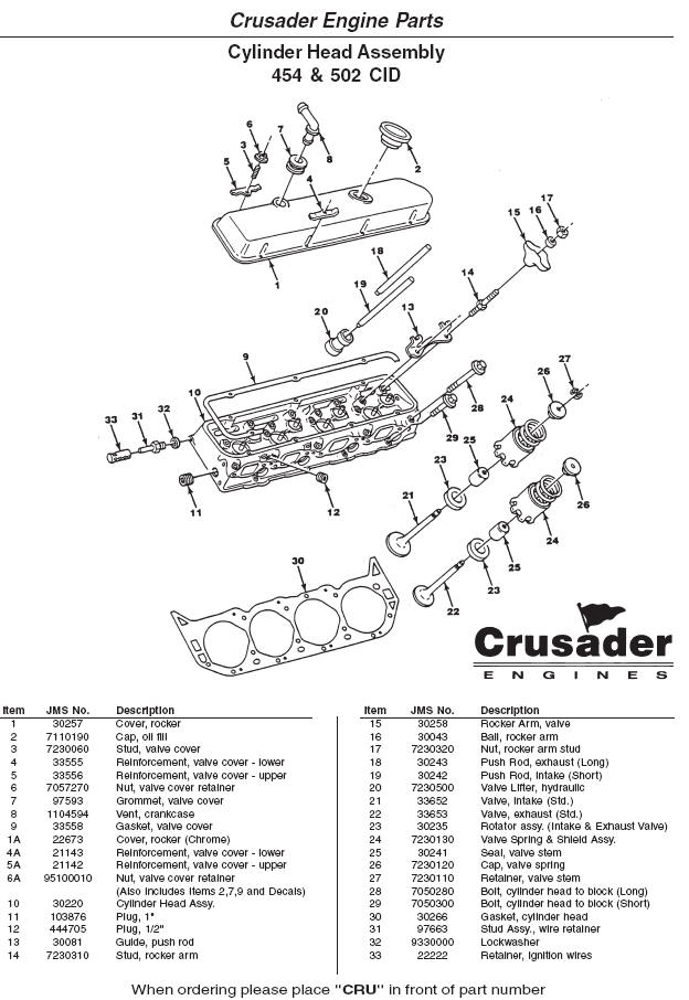Crusader Engine Parts Engine Cylinder Head Assembly