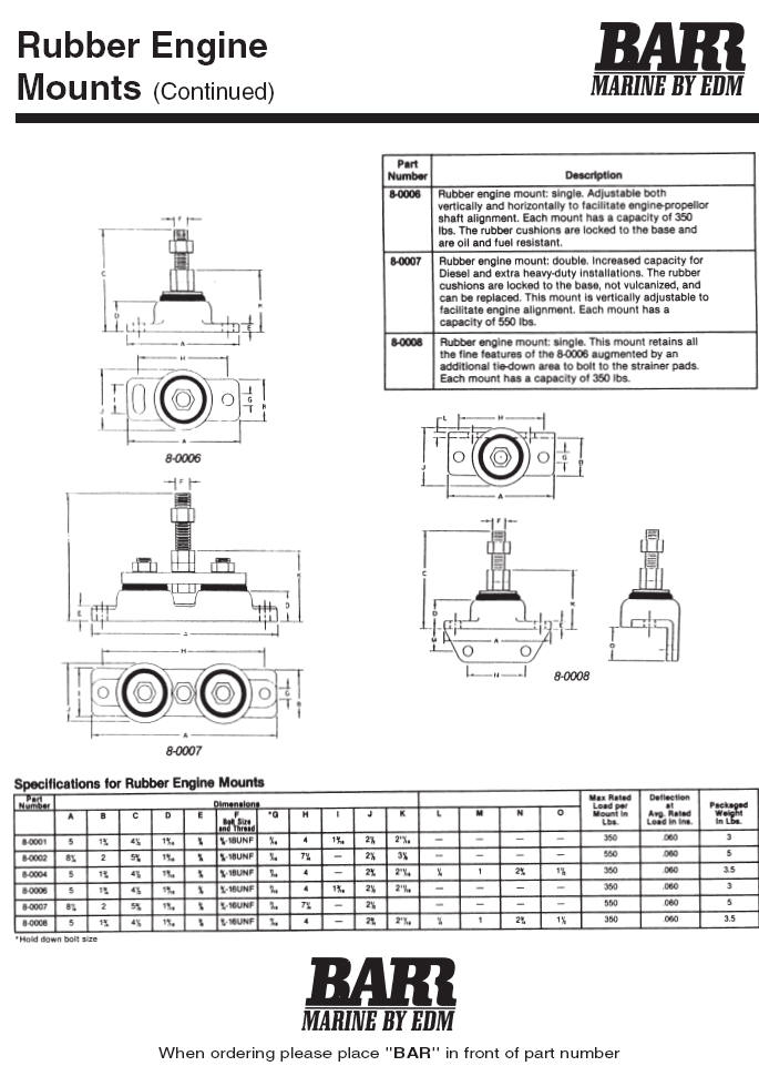Marine Stringer Rubber Engine Mounts