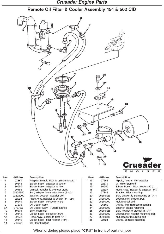 Crusader Engine Parts Remote Oil Filter & Cooler Assembly