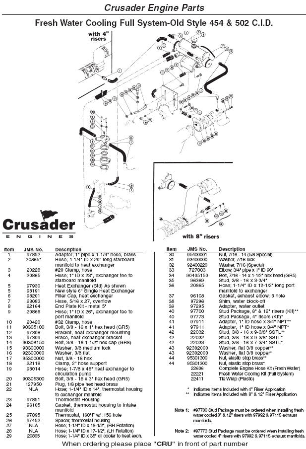 Crusader Engine Parts Closed Cooling Full System Old Style