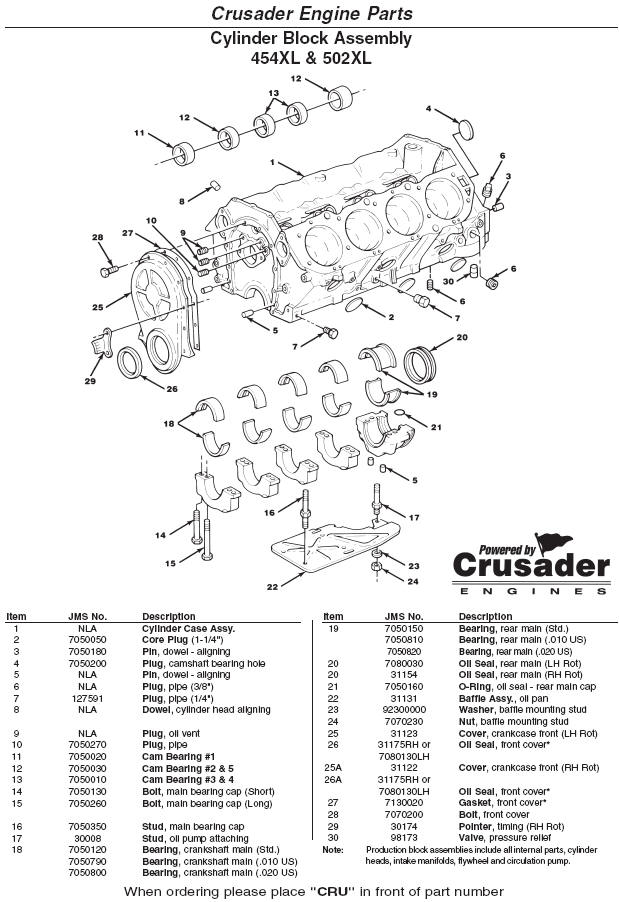 Crusader Engine Parts Cylinder Block Assembly 454XL & 502XL
