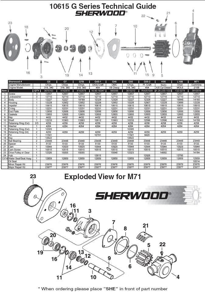 Sherwood Raw water Marine G Series Pump Parts