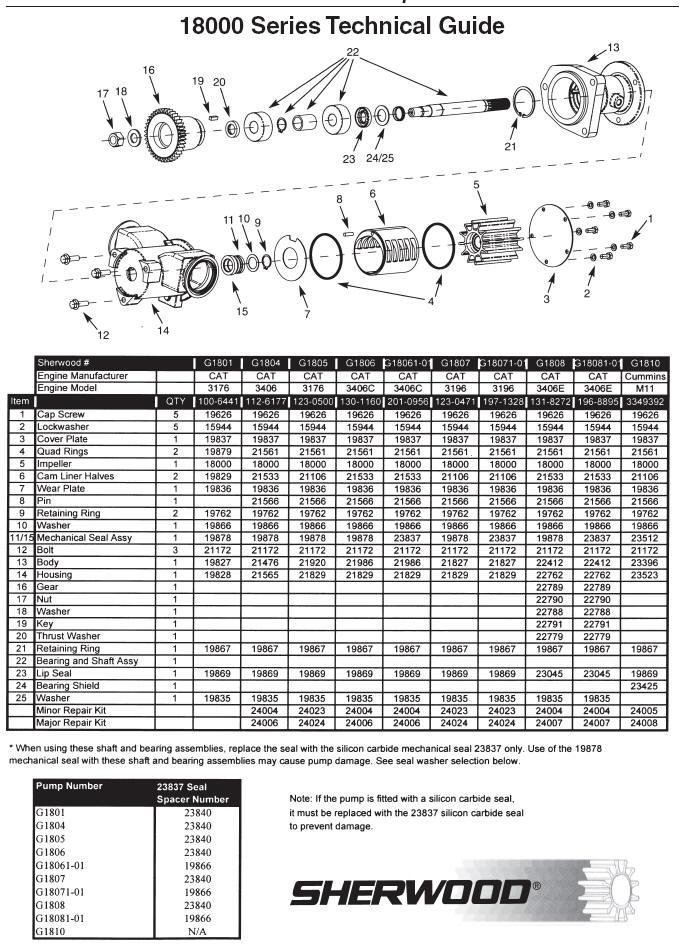 Sherwood Marine G 1800 Series Pump Parts